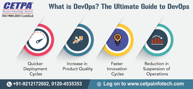 Devops Traininig Course,Devops Training Center